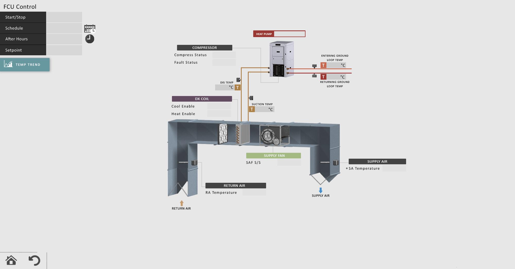 Visualisation Image 3 - FCU